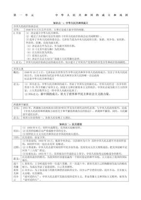 部编新人教版八年级下册历史期末复习提纲.doc