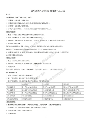 湘教版高中地理必修三必背知识点.doc