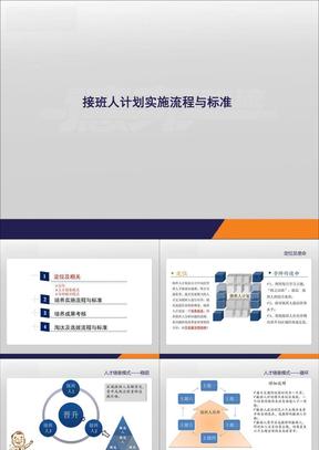 接班人计划实施流程与标准.ppt