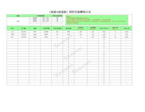 人员月薪统计表(底薪+提成)(自动计算)2张工作薄.xlsx
