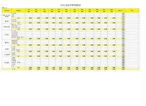 公司日常运营费用预算表.xls