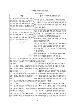 中华人民共和国行政诉讼法新旧对照版.doc