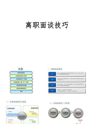 【解雇面谈技巧】离职面谈技巧.ppt.ppt