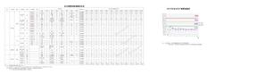 安全生产预警指数系统.xlsx