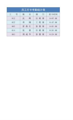 员工打卡考勤统计表.xlsx