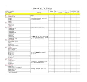 APQP开发计划表