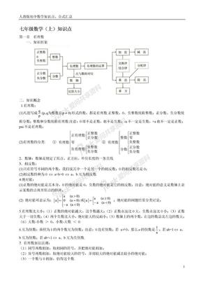 人教版初中数学知识点总结 公式.doc