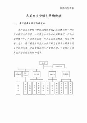 组织结构图模板.doc
