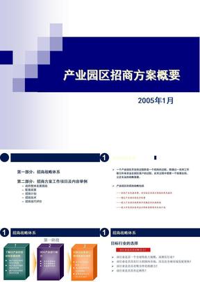 产业园区招商方案.ppt