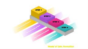 适合销售业绩工作汇报的ppt图表.pptx