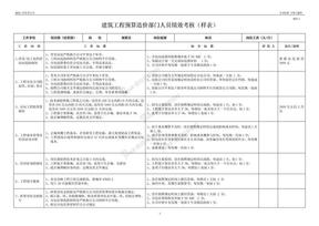 建筑工程预算造价部门人员绩效考核(样表).doc