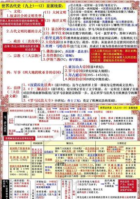 部编教材九年级上册历史复习课件.ppt