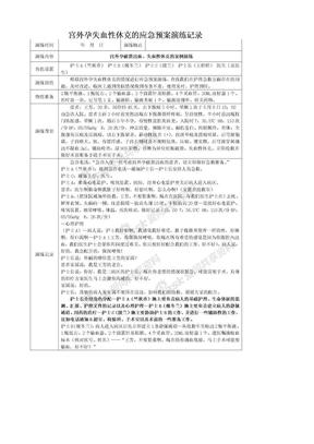 宫外孕失血性休克应急预案演练记录.doc