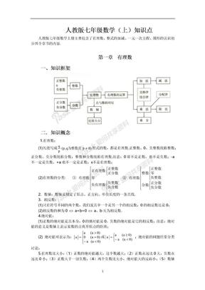 人教版七年级数学上册知识点总结.docx