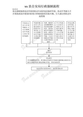 县公安局行政强制类流程图21图.doc