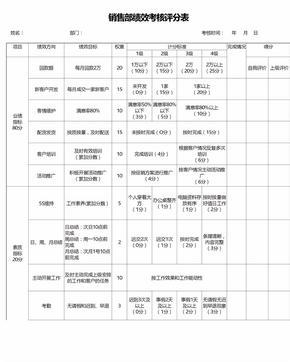 部门绩效考核评分表.61695.xlsx