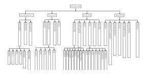 财务工作流程图.xls