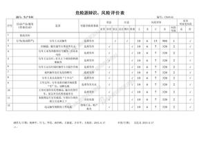危险源辨识风险评价表(生产车间).doc