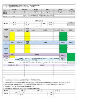 绩效考核表模板.xlsx