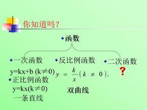 初三数学课件26.1二次函数ppt课件.ppt