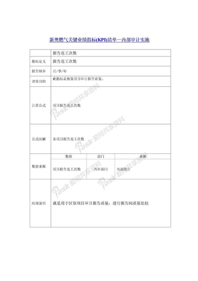 新奥燃气关键业绩指标(KPI)清单-内部审计实施.doc