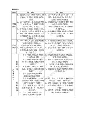 大班运动参考目标.doc