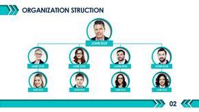 【PPT组织结构图模板】带头像公司组织机构图PPT模板.pptx