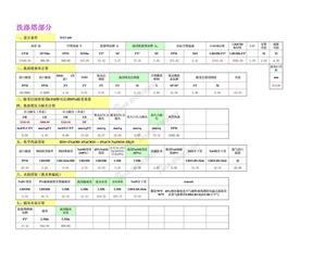 十几种VOC废气处理设计计算及喷淋塔设计计算(内含十几张设计表格).xls