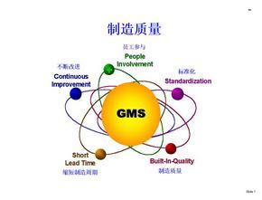 制造质量PPT模板.ppt