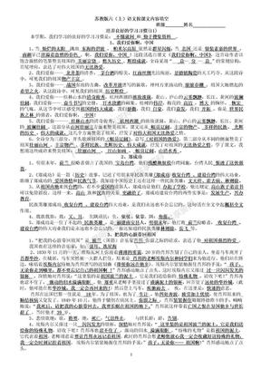 苏教版小学六年级语文上册按课文内容填空练习题.doc