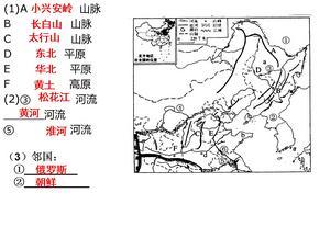 人教版八年级地理下册读图总复习课件.ppt