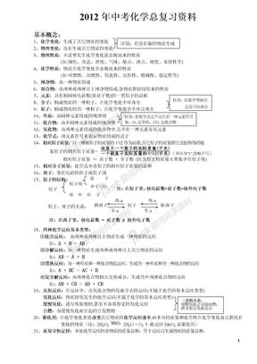 2012年中考化学总复习资料[1]