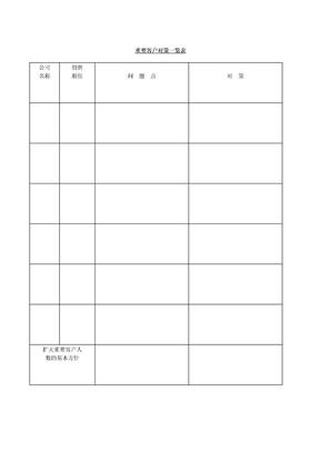 重要客户对策一览表表格模板.doc