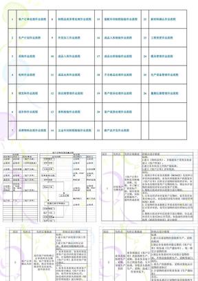 PMC精益生产流程控制.ppt