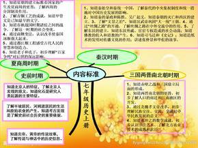七年级历史上册知识树.ppt.ppt