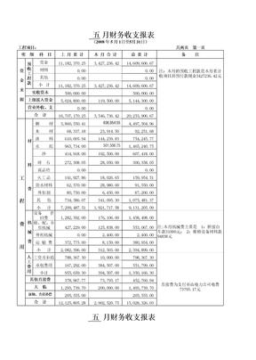 财务收支报表(模板).xls