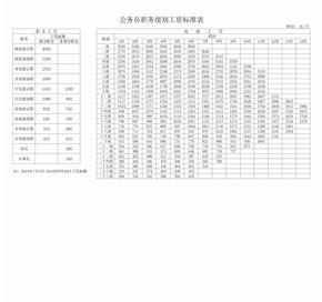 机关事业单位工资标准表.xls.xls