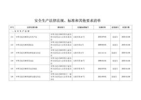 浙江安全标准化法律法规标准和其它要求清单.doc.doc