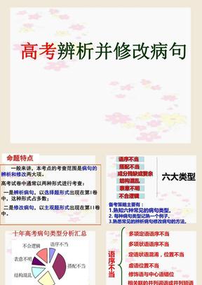 2017届高三语文总复习:高考辨析并修改病句(最新最全).ppt