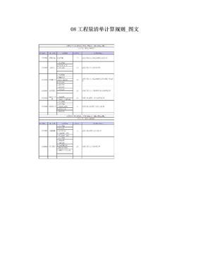 08工程量清单计算规则_图文.doc