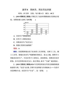 2019届高三历史二轮复习【通史版】高考题型专项训练:题型8图画类、图表类选择题Word版含解析.DOC