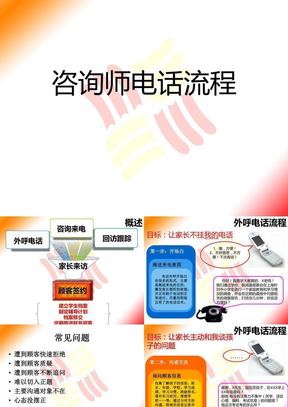 学大教育咨询师电话销售流程(修改版).ppt