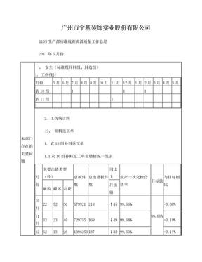 1105年生产部标准线谢炎波质量工作总结.doc