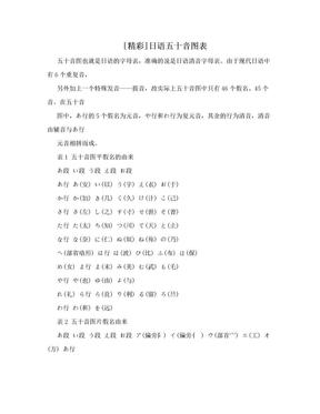 [精彩]日语五十音图表.doc