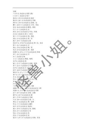 标准日本语-单词分类大全-怪兽小姐FENG`AI资料。.doc