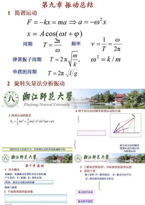马文蔚《物理学》第五版-下册总结.ppt