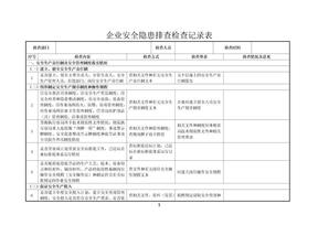 企业安全隐患排查检查记录表.docx