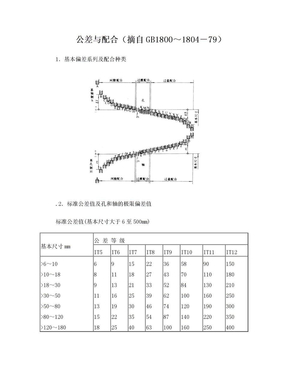公差与配合表.doc