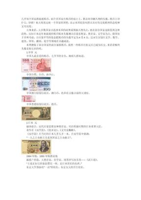 世界各国货币头像.docx