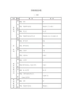 日语语法小结.doc